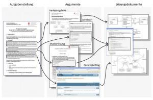 Aufgabenstellung - Argumente Lösungsdokumente