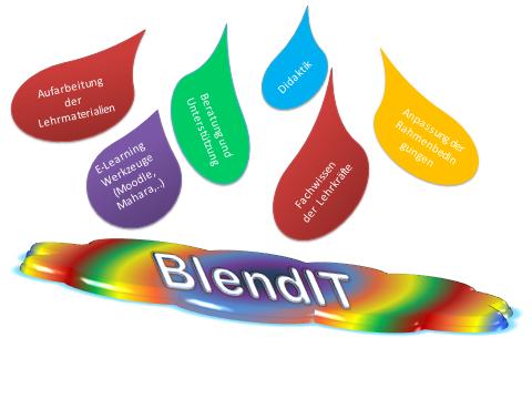 Business Administration goes BlendIT