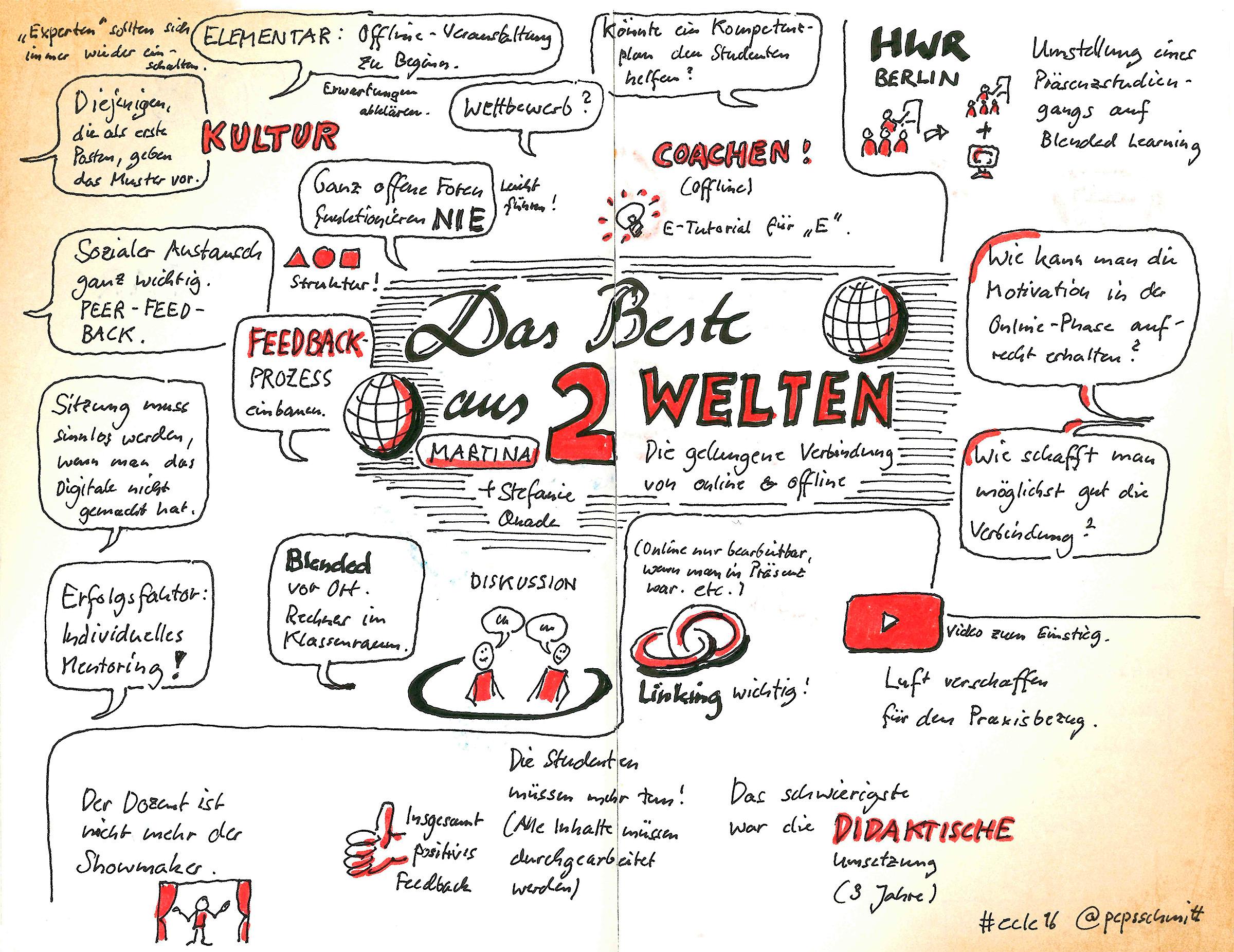 Die Verzahnung von Online/Offline – Blended Learning in der Praxis