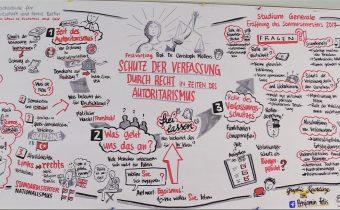Mehr Interaktion in der Lehre mit Hilfe von visueller Dokumentation