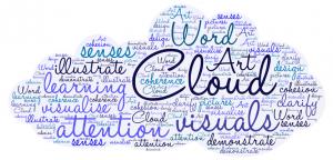 Word Clouds – Wie sinnvoll sind Wortwolken?