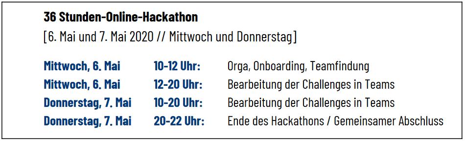 Zeitplan Hackerton