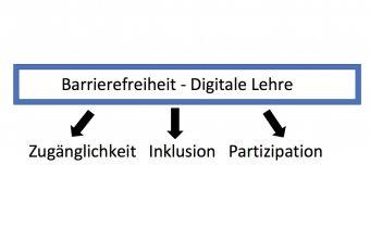 Barrierefreiheit in der digitalen Lehre